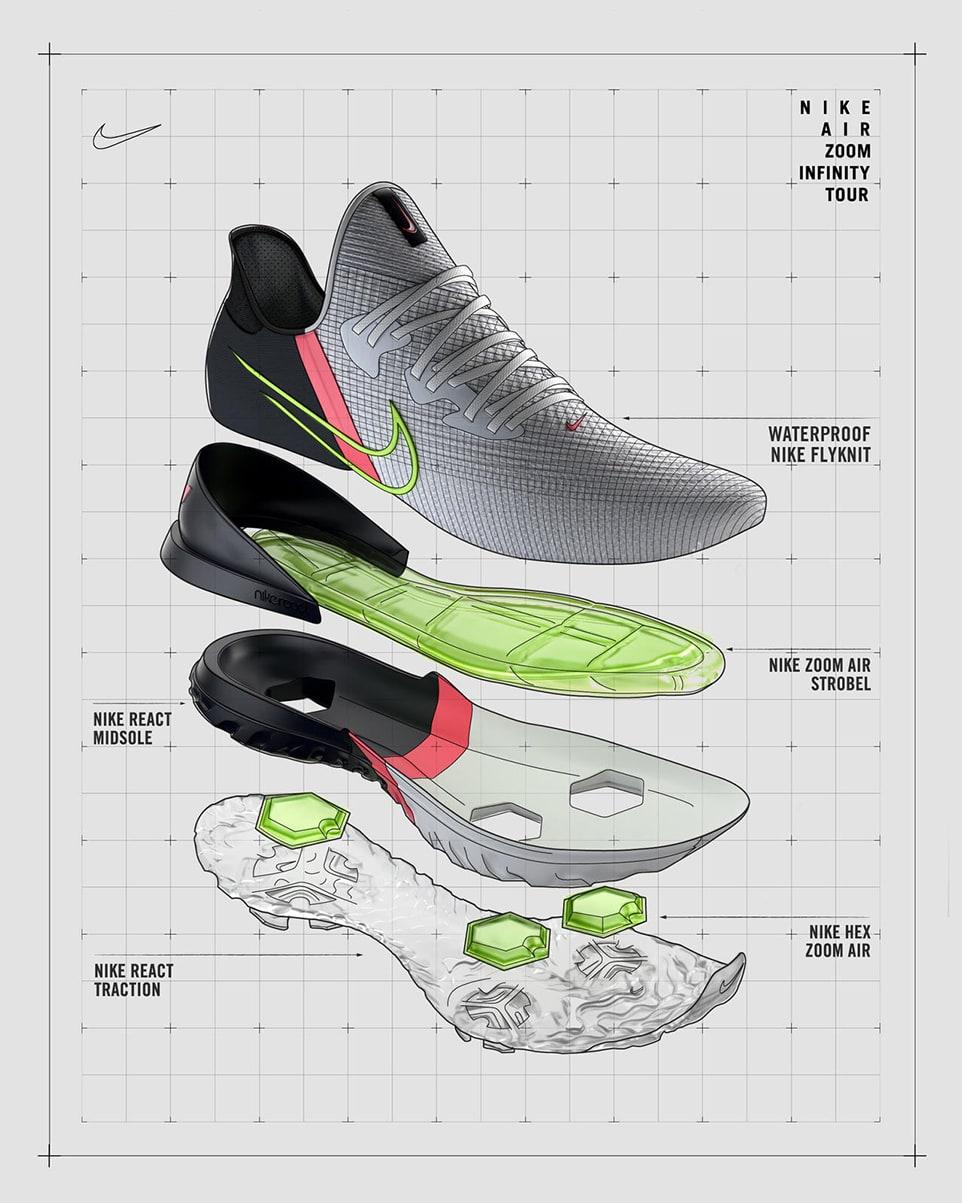 Nike Air Zoom Infinity Tour_F18 Blog_4
